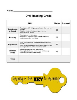 Oral Reading Rubric PDF