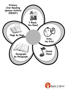 Oral Reading Spinner Activity and Printable Package