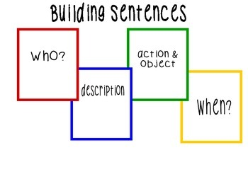 Oral Sentence Building with Picture Support