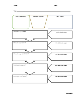 Oral and Written Comprehension Graphic Organizer