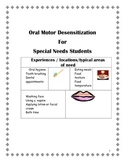Oral motor Desensitization/summation approach