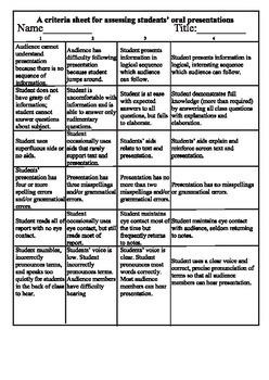 Oral presentation assessment