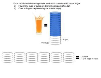 OTT-o-matic Orange Soda Fractions Virtual Manipuative (4.NF.B.4.c)