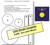 Orbit Model Space - Earth, Sun and Moon (Rotation) Template