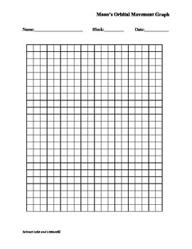 Moon Phase Line Graph