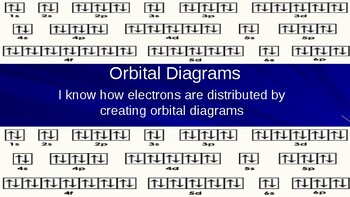 Orbital diagrams (Chemistry PowerPoint)