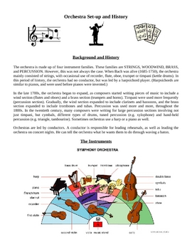 Orchestra Music, Set-up, and Instrument Activities