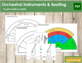 Orchestral Instruments & Seating Chart