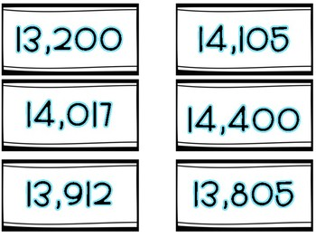 Order & Compare Numbers