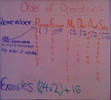 Order Of Operation poster (whiteboard)