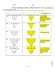 Order Of Operations - Leveled / Differentiated Worksheets