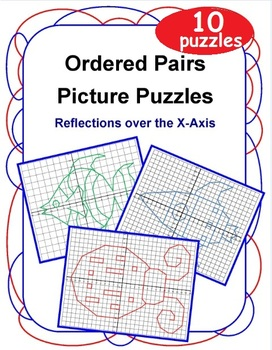 Ordered Pairs Picture Puzzles (Reflections Over the X-Axis)