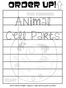 Cell Parts {Animal} Set #1 - Order Up!