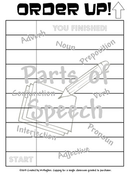 Parts of Speech - Order Up!