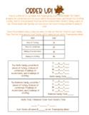 Order Up! Thanksgiving Math MultiStep Problem Solving, Mul
