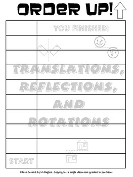 Transformations : Translations, Reflections, and Rotations - Order Up!