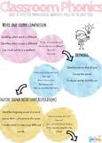 Order of Effective Phonological Awareness Instruction