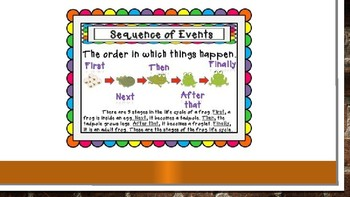 Order of Events