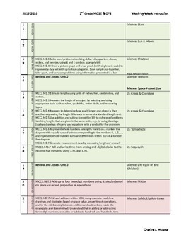 Order of Instruction for 2nd Grade Math/Science/Social Studies