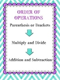 Order of Operation Poster