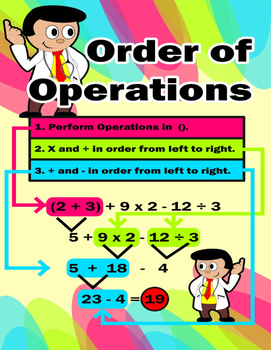 Order of Operations = Poster/Anchor Chart with Cards for Students