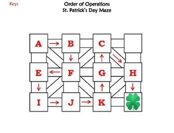 Order of Operations Activity: St. Patrick's Day Math Maze