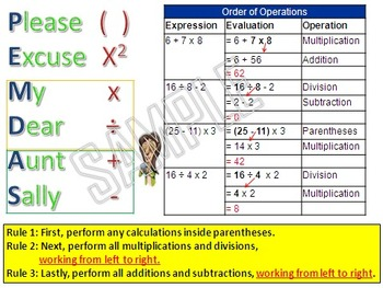 Order of Operations Anchor Chart (PEMDAS)