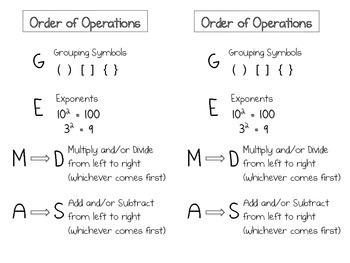Order of Operations Anchor Chart for Interactive Notebook