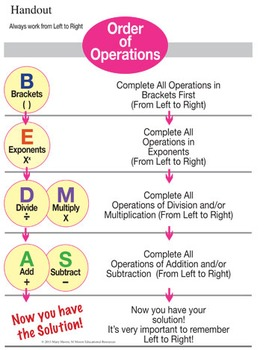Order of Operations - BEDMAS - Interactive Notebook, Graphic Organizers, & MORE