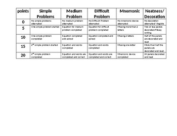 Order of Operations Brochure