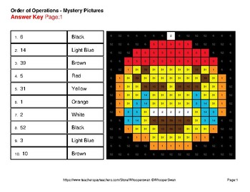Order of Operations - Christmas EMOJI Color-By-Number Mystery Pictures