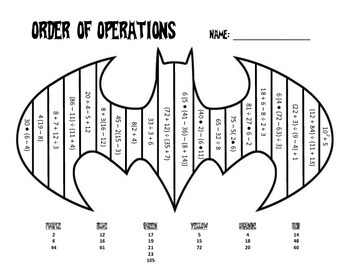 Order of Operations Coloring Sheet by May The Class Be With You | TpT