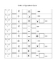 Order of Operations Dice Game