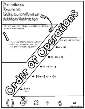 Order of Operations Doodle Graphic Notes