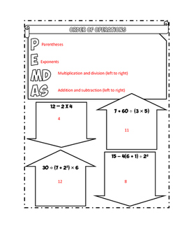 Order of Operations Doodle Notes
