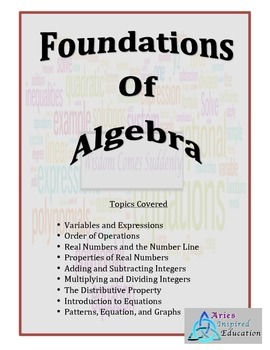 Order of Operations & Evaluating Expressions Guided Notes,