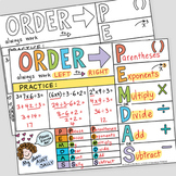 Doodle Notes - FREE Order of Operations Foldable (PEMDAS)
