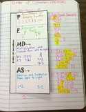 Order of Operations Foldable Notes SOL 6.8, 8.1a