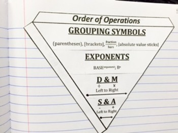 Order of Operations Foldable/Graphic Organizer