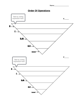 Order of Operations Graphic Organizer BEDMAS