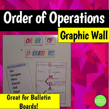Order of Operations Word Wall Graphic