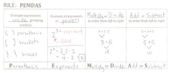 Order of Operations - Guided Notes