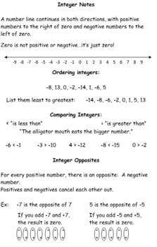 Order of Operations, Integer, Expressions and One Step Equation Notes