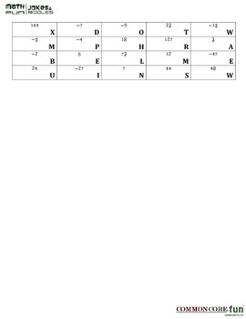 order of operations joke worksheet by common core fun tpt. Black Bedroom Furniture Sets. Home Design Ideas