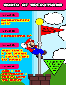 Order of Operations Mario Poster