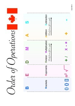 Order of Operations - Math PEMDAS Printable Poster in A3 format