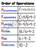 Order of Operations Math Poster - Anchor Chart