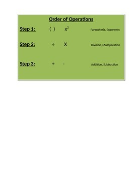 Order of Operations Math Visual