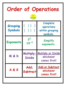 Order of Operations Mini-Poster