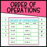 Order of Operations (No Exponents) Digital Matching Activi